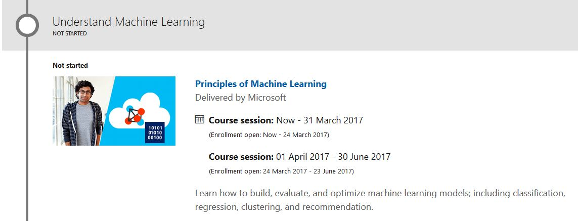 microsoft professional program for data science review